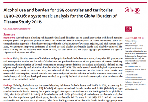 Alcohol use and burden for 195 countries and territories,1990–2016: a systematic analysis for the Global Burden of Disease Study 2016